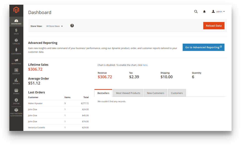 Custom Magento E-Commerce Website Design & Development